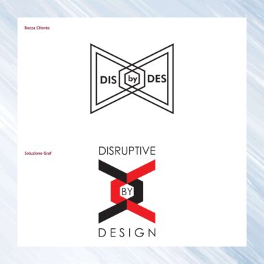 Ottimizzazione marchio Disruptive By Design, società di prodotti tecnologici all'avanguardia