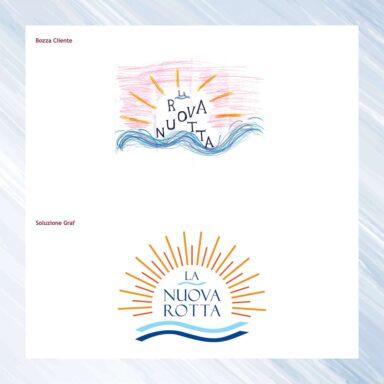 Ottimizzazione marchio La Nuova Rotta, agenzia di viaggi